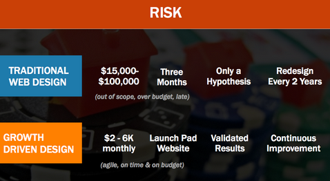 Risk_Table